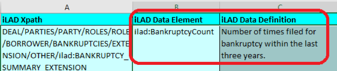 Worksheet with iLAD XPATH, Element Name and Definition